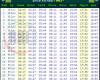 Jadwal Imsakiyah Daerah Pati Ramadhan 1436 H - 2015 M