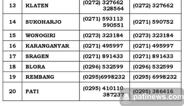 Ada Bencana Ini Nomor Telepon Bpbd Kabupaten Pati