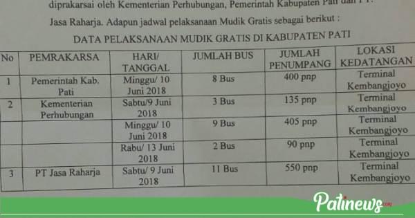 Mudik Gratis, Pemkab Pati, Kemenhub dan PT Jasa Raharja Sediakan 33 Bus, Ini Jadwal Keberangkatannya