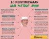 Mengapa Jokowi Pilih Kiai Ma'ruf? Ini 10 Keistimewaannya